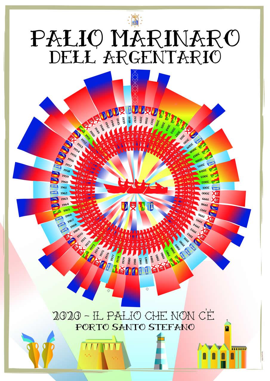 Manifesto 2020 PAOLO CASTRICONI